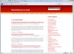 marketresearch.asia